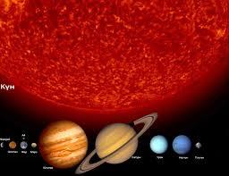 ‹‹Қазақтың жайнар даласы›› §12. Планеталардың қозғалысы.