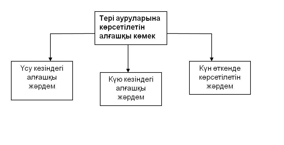 ter-5